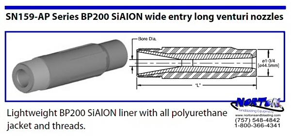 Long Venturi SN159 Nozzles