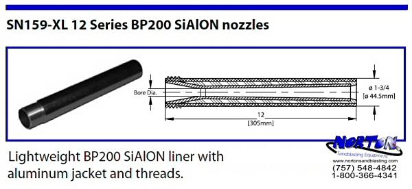 Special Venturi XL Performance nozzles