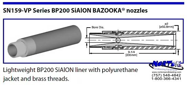 Bazooka Nozzle SiAION