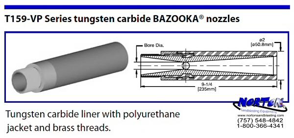 Bazooka Nozzle Tungsten Carbide