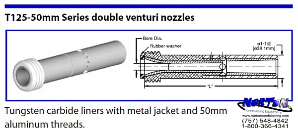 Douoble Venturi T125