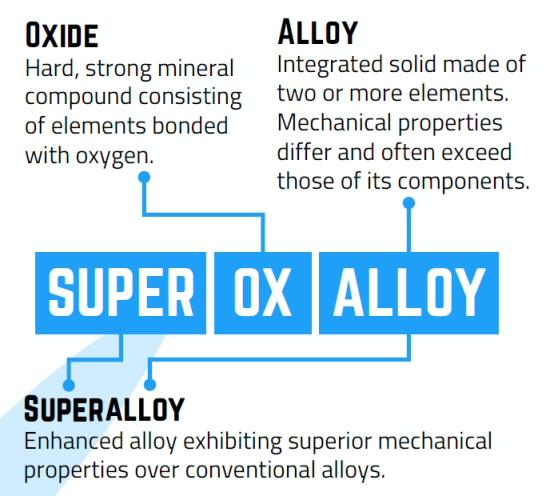 KinetiX EpiX Superoxalloy Blast Media